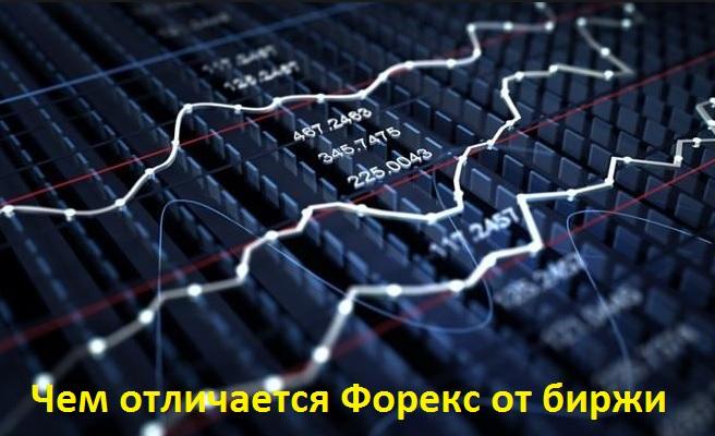Чем форекс отличается от фондового рынка usd gbp