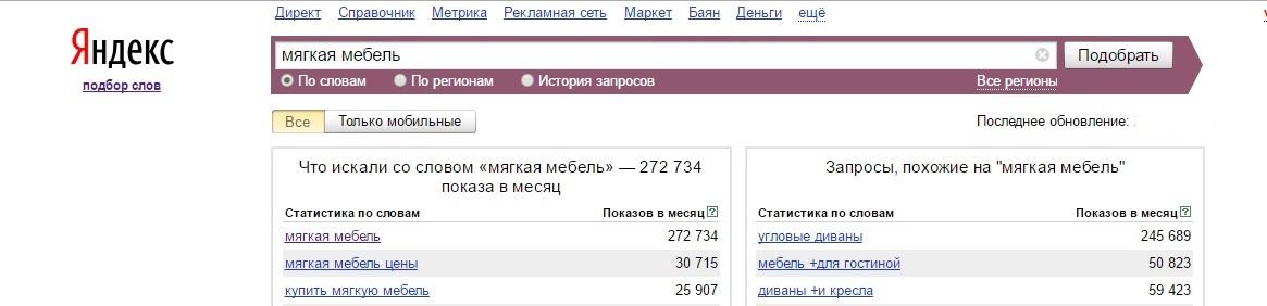как подобрать ключевые слова для сайта в Google Adwords и Yandex Wordstat
